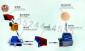 山西河卵石制沙机/机制沙设备/制砂机生产线